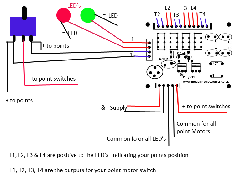 Ppi Ac Or Dc Point Position Indicator With Built In Mega